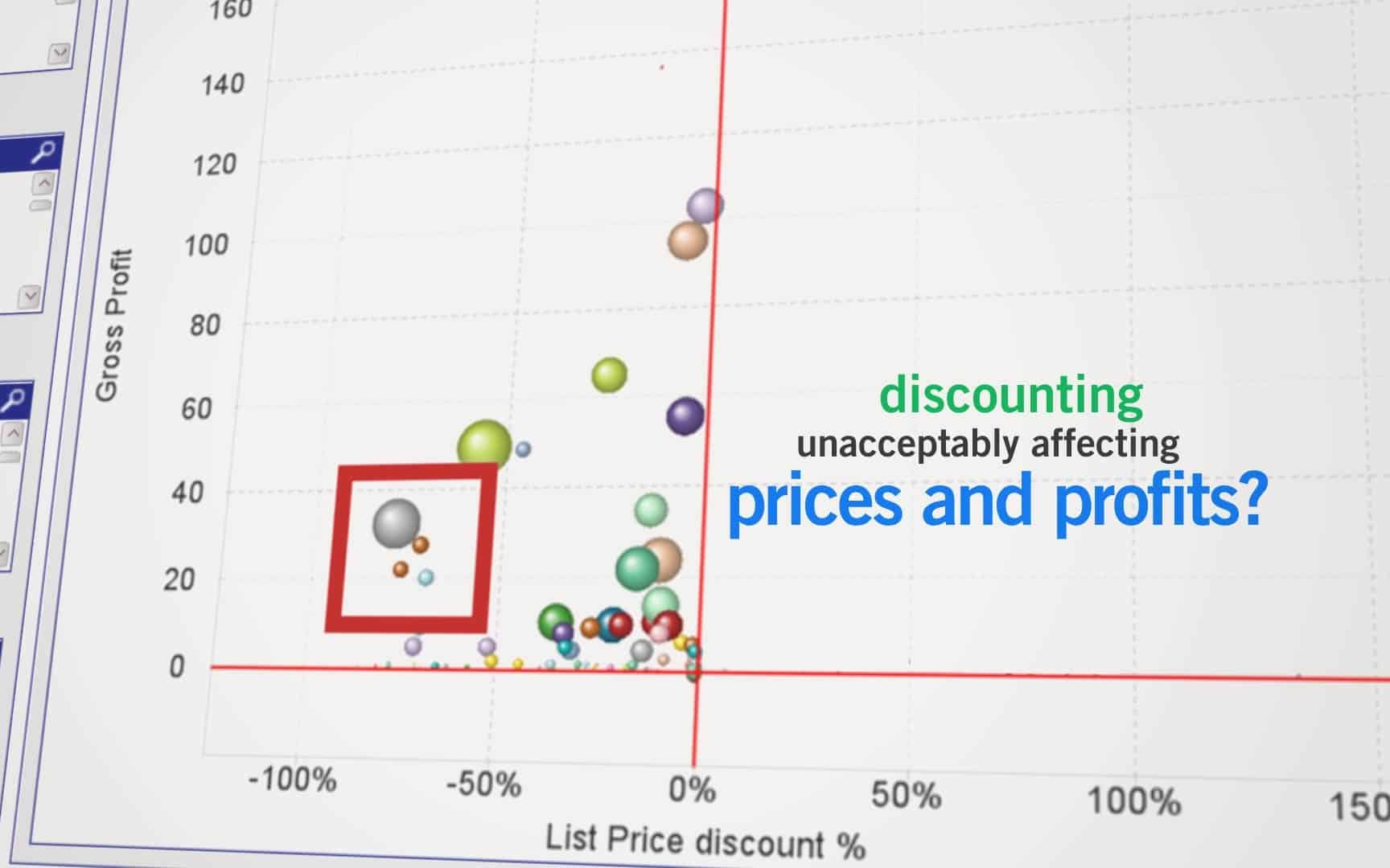 Pricing >> Top 5 Needs For Pricing Analytics