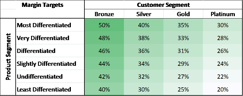 pricing strategy case study pdf