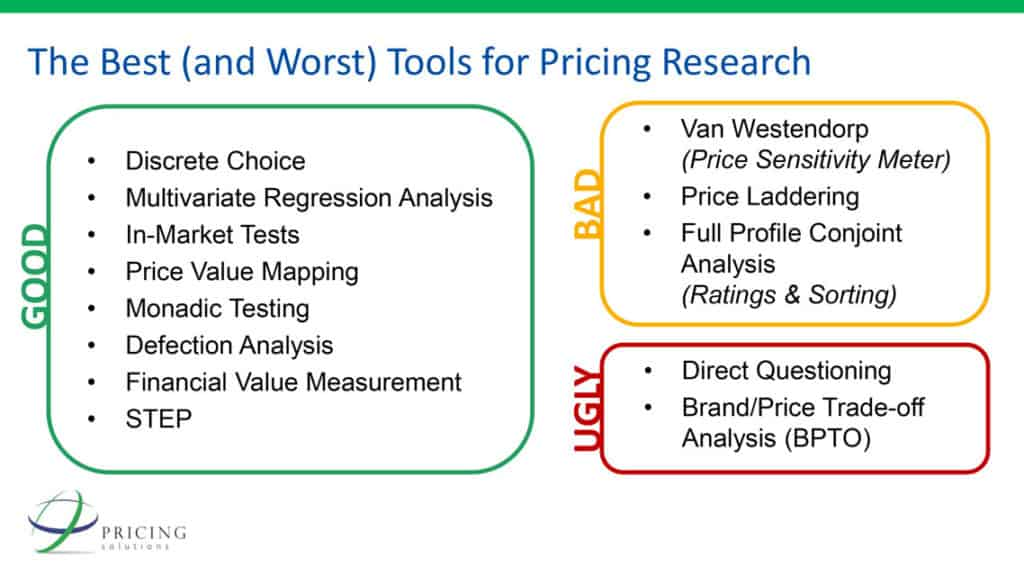 pricing research tools best and worst